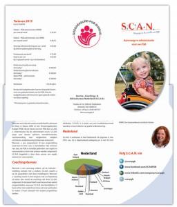 folder scan PGB