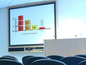Presentatie grafieken